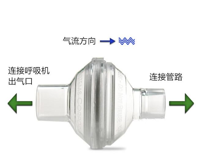 CPAP呼吸机细菌过滤器.jpg