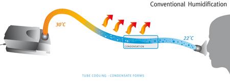ConventionalHumidification.jpg