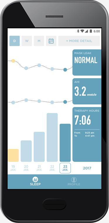 费雪派克 SleepStyle Auto全自动呼吸机带ThermoSmart内置加湿器-思利浦商城11.jpg
