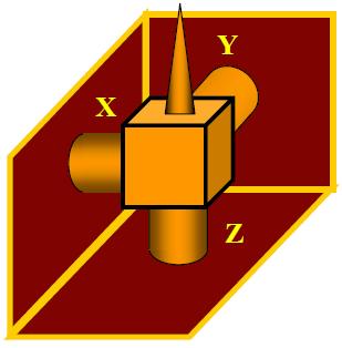 用于微观几何形状测量的扫描探针显微技术
