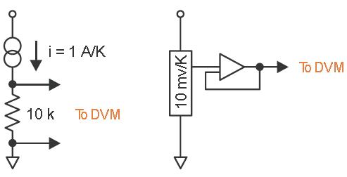 电流传感器(左)和电压传感器(右)