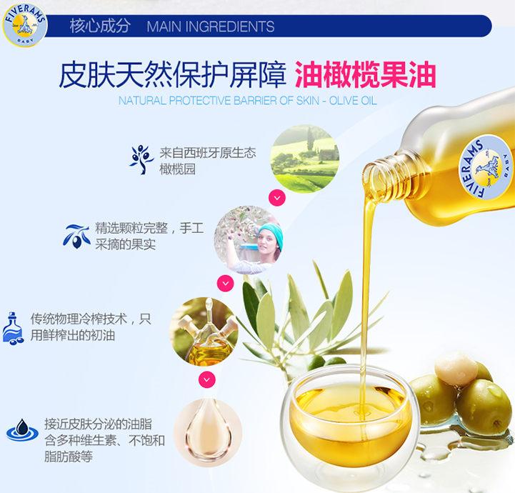 橄榄油宣传图