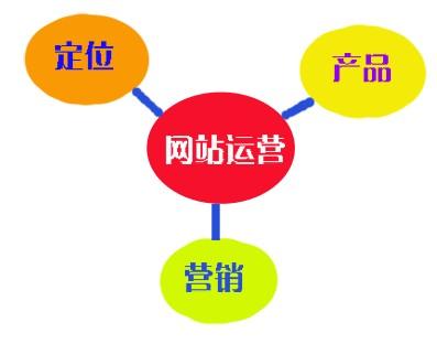 企业网站制作运营.jpg