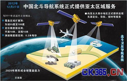 中国北斗向亚太地区提供公开服务.jpg