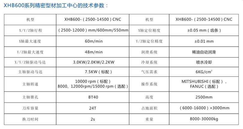 XHB600-4500CNC.png