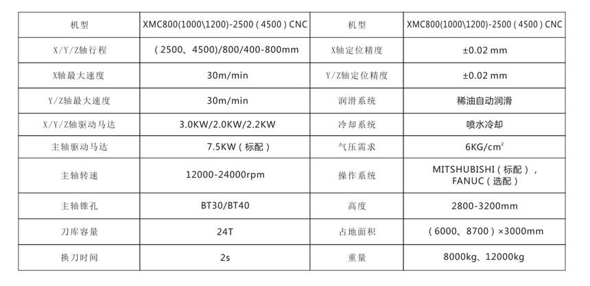 XMC800.jpg