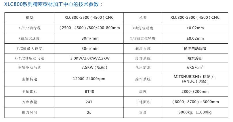 XLC800.jpg