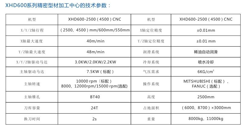 XHD600精密型材加工中心的技術參數.jpg