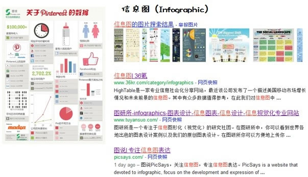 高效工作的信息搜集及管理术 好文分享 第5张