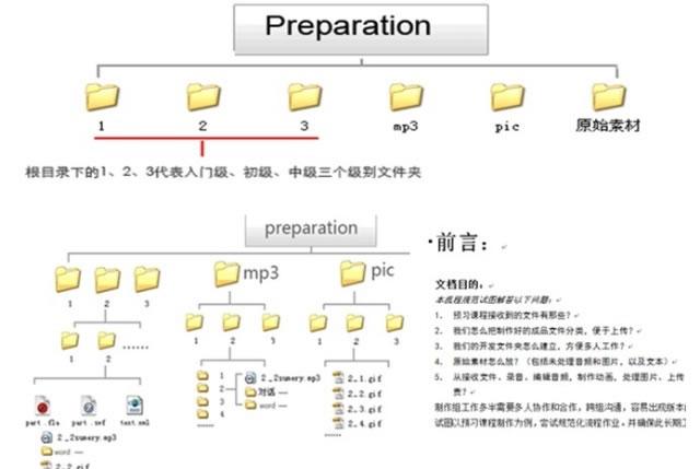 高效工作的信息搜集及管理术 好文分享 第18张