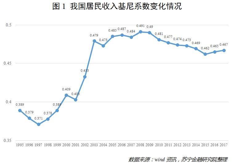 中国人的收入差距有多大? 思考 我看世界 IT职场 好文分享 第2张