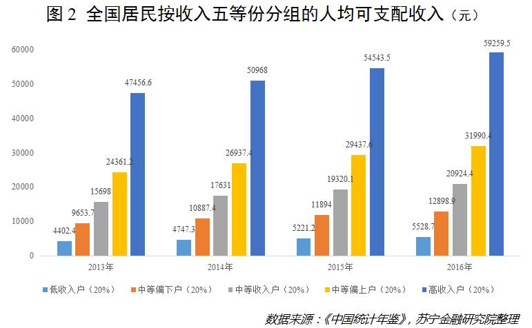 中国人的收入差距有多大? 思考 我看世界 IT职场 好文分享 第3张