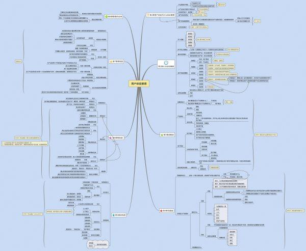 用户检验要素.jpg