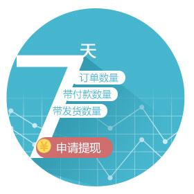 O2O综合微商城系统平台解决方案