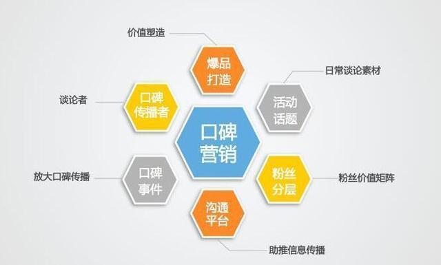 微信公众号与小程序完美结合的全新平台