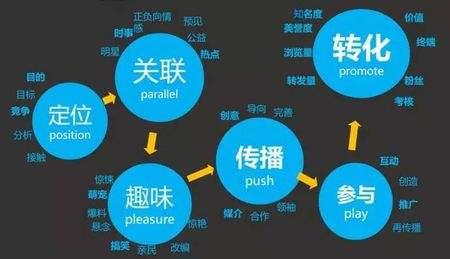 永州營銷策劃公司.jpg