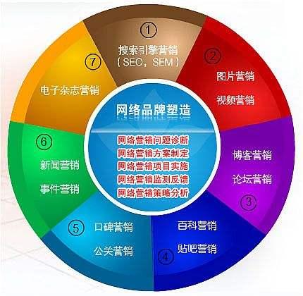 湖南网络营销.jpg