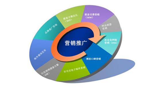 衡陽網絡推廣.png
