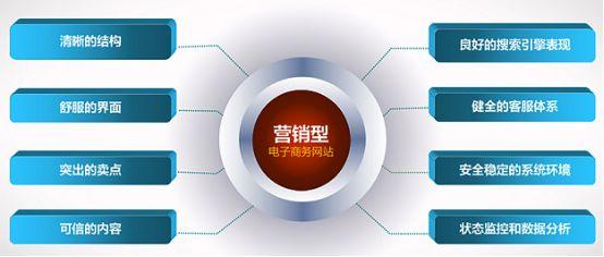 邵阳营销型网站.jpg