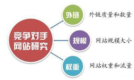 邵陽網站優化.jpg