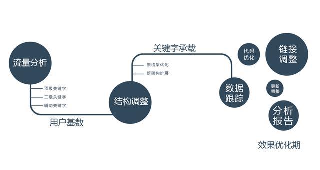 邵陽SEO.jpg