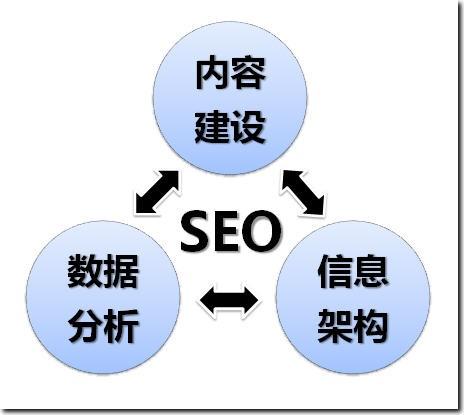 衡陽SEO優化.jpg