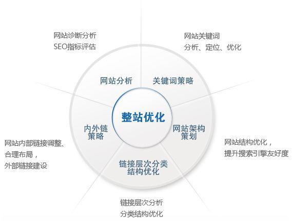 站群SEO.jpg