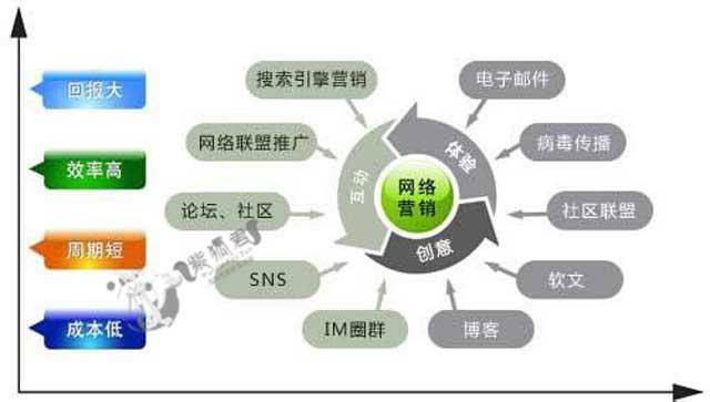 企業網絡營銷.jpg