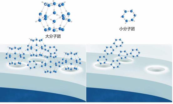 北京离子水中压紫外线消毒器