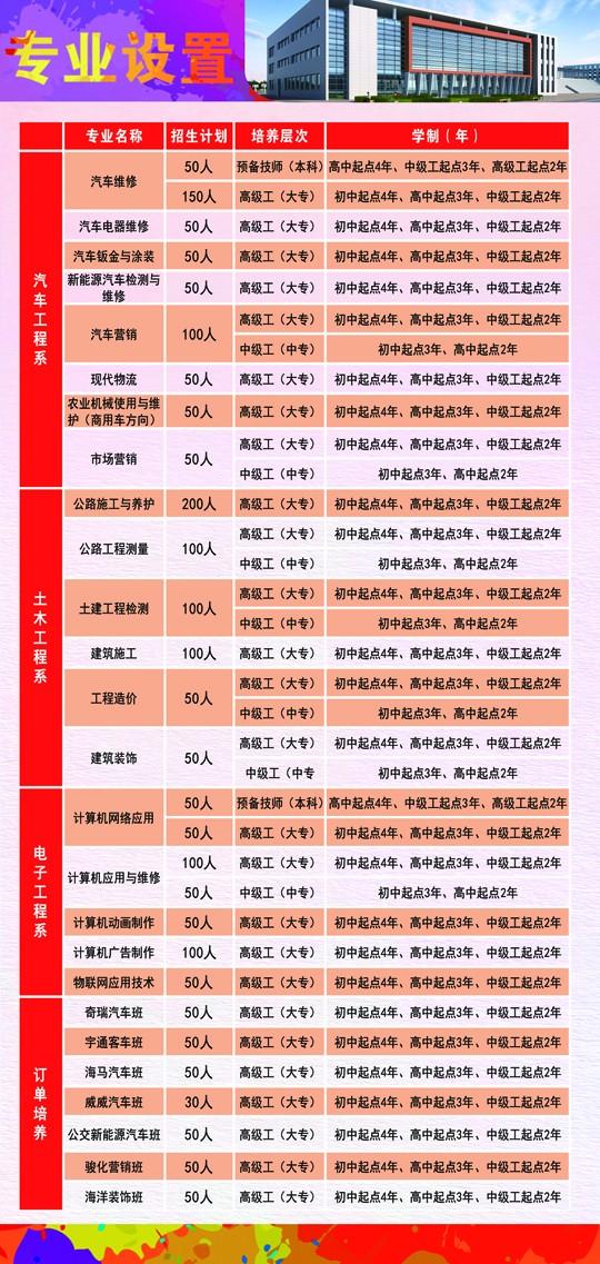 2018亚洲城ca88com技校招生简章  专业设置.jpg