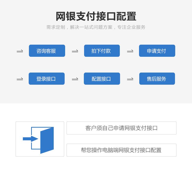 网银支付接口配置.jpg