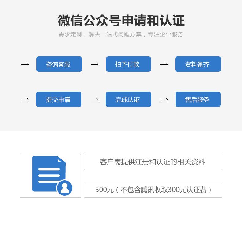 微信公众号申请和认证.jpg