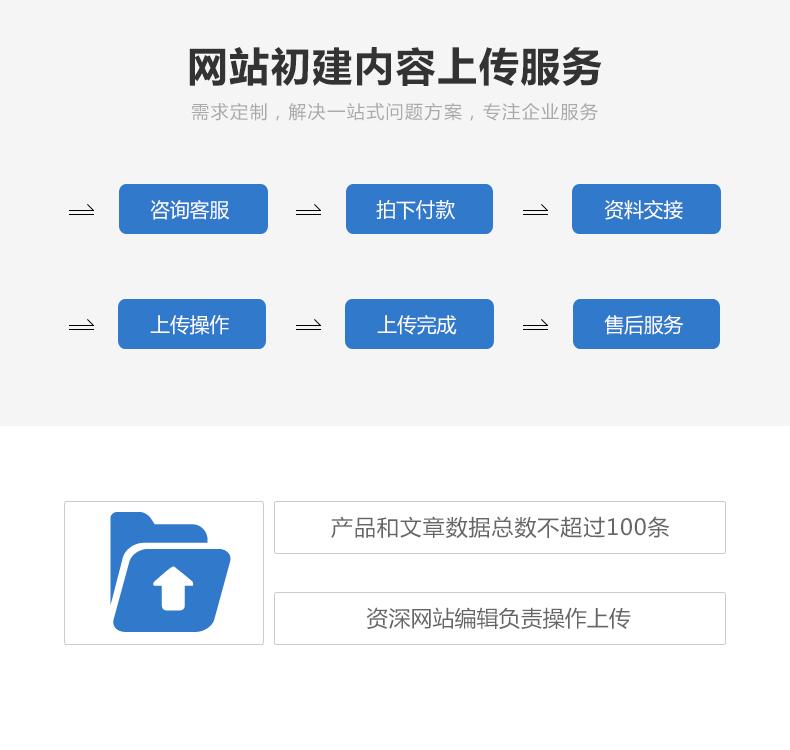 网站初建内容上传服务.jpg