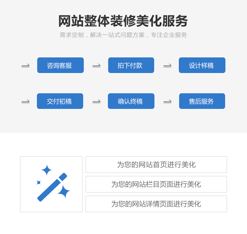 网站整体装修美化服务.jpg