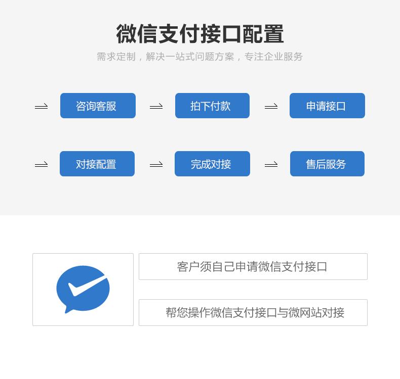 微信支付接口配置.jpg