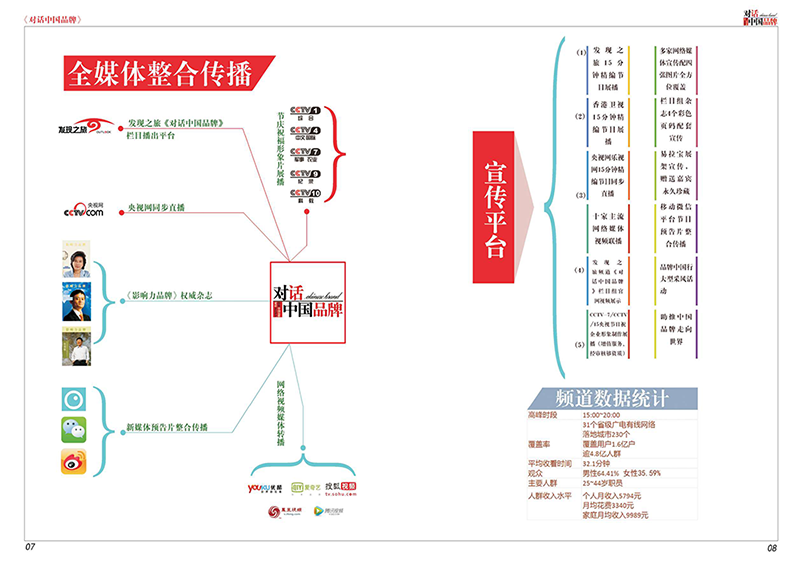 《对话中国品牌》1.16_05.png