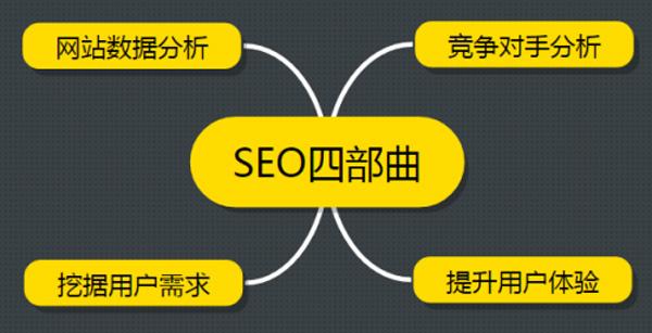 SEOer必知:搜索引擎都重视原创的三大理由 第二张