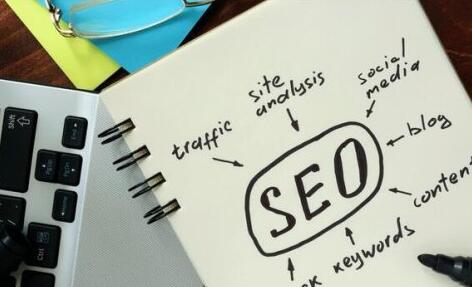 网站关键词做优化需要了解的内容是什么?