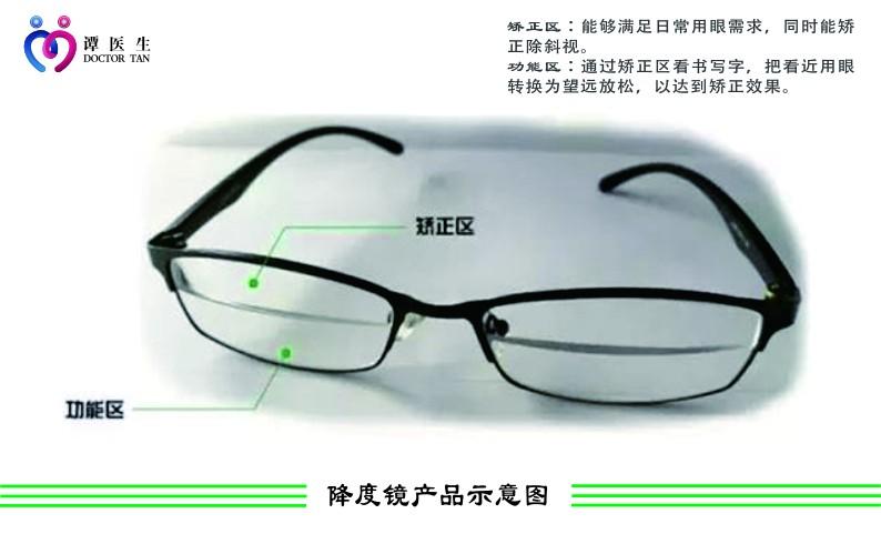 智能降度镜,近视理疗镜,近视控度镜1.jpg
