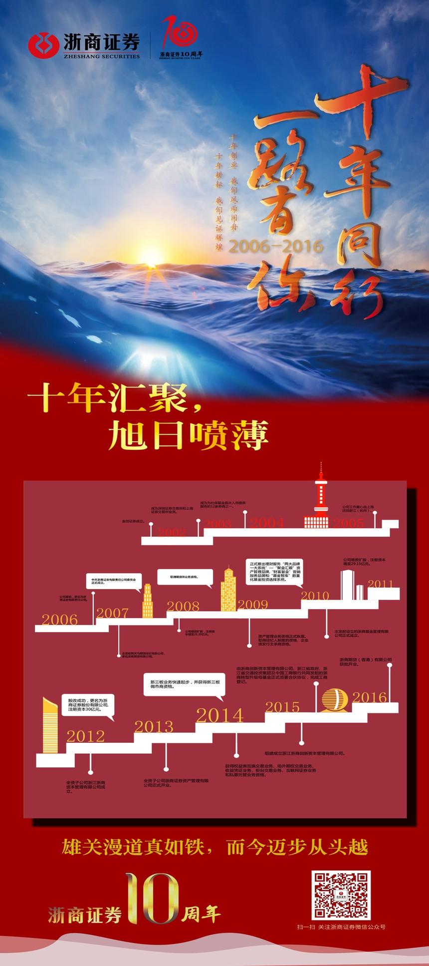 浙商十年海洋X展架.jpg