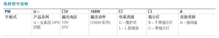 PMU-13V155WCCA