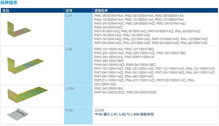 P-03台达电源配件