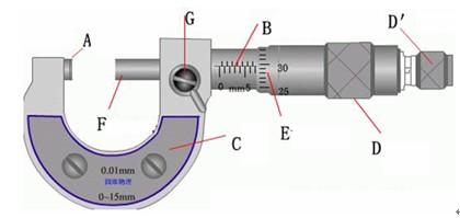 螺旋测微器使用方法示例图1