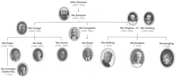familytree-photo.jpg