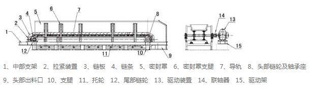 板式给料机结构