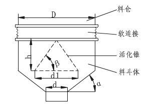 振动料斗结构图