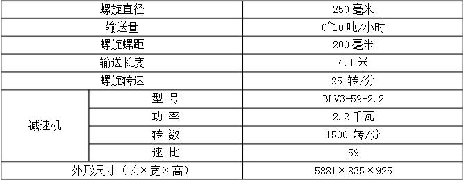 LS螺旋输送机各技术参数