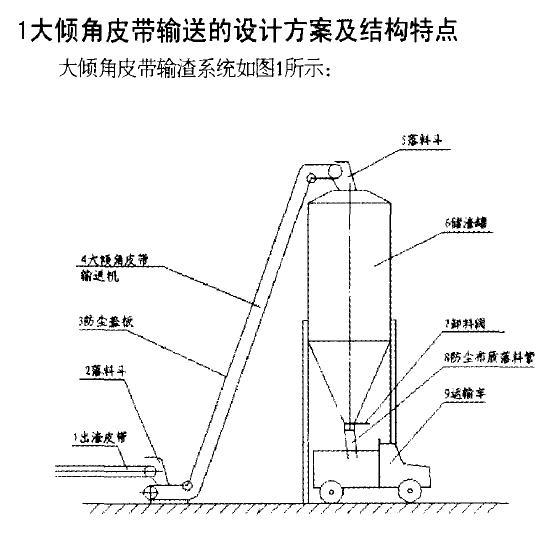 电厂锅炉输送机