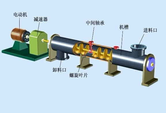 管状螺旋输送机