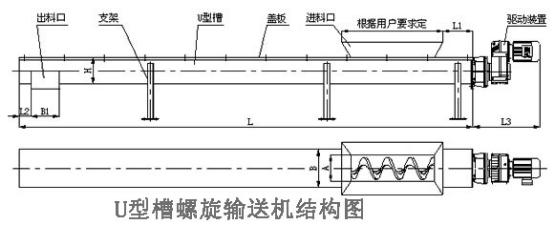水泥螺旋输送机结构图